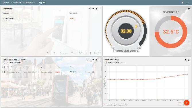 plateforme IoT température
