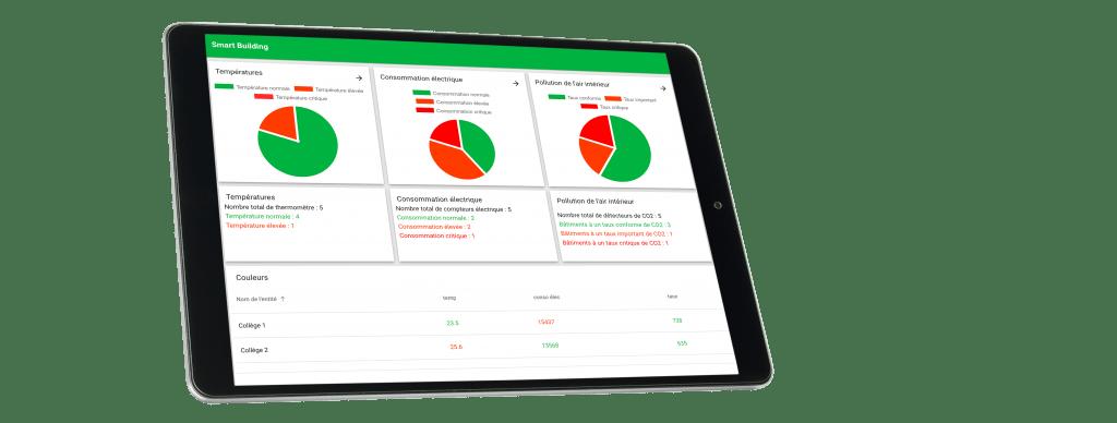 plateforme visualisation de données smart building_territoires intelligents